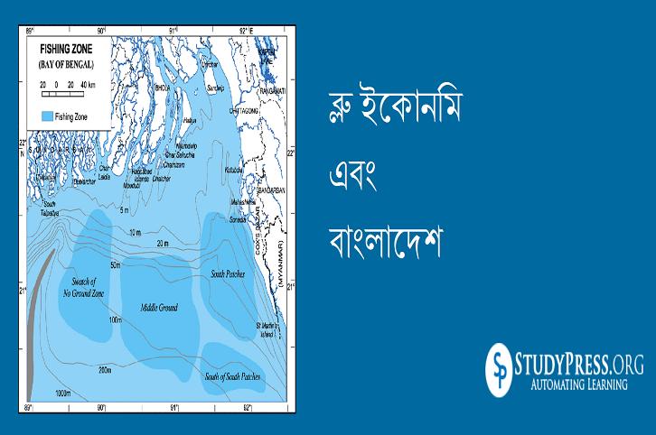 ব্লু ইকোনমি এবং বাংলাদেশ
